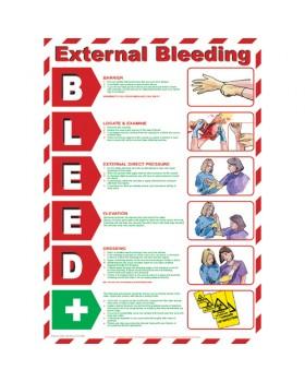 Αφίσα Α' Βοηθειών - Εξωτερική Αιμορραγία