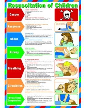 Αφίσα Α' Βοηθειών - Τεχνητή Αναπνοή για Παιδιά